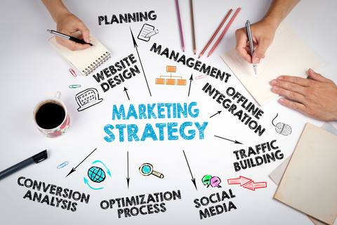 Web Business | Digital Marketing and Strategic Planning